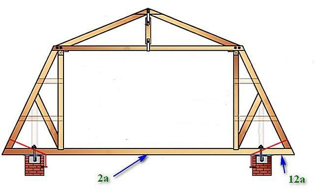 Ломаная крыша: стропильная система, расчет с размерами, изображение №6