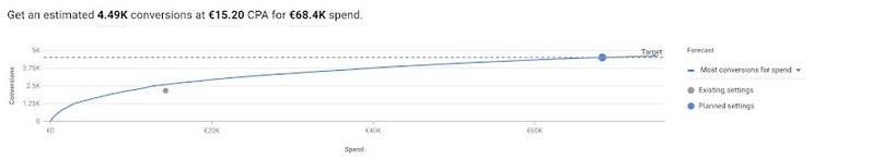 Планировщик результатов Google Ads: для чего нужен и как им пользоваться?, изображение №1