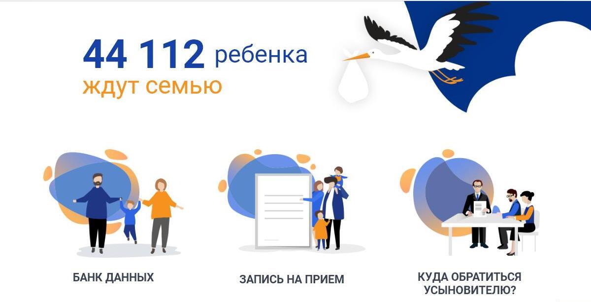 Министерство просвещения России запустило Всероссийский портал для желающих принять в семью детей-сирот