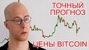 Точный прогноз цены на БИТКОИН 2020 халвинг ВВЕРХ?