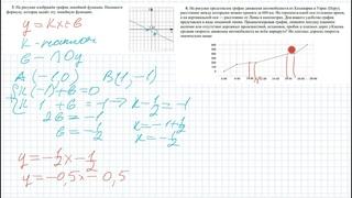 ВПР Математик 8 класс Разбор от