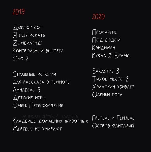 Лучшие фильмы ужасов 2000-2020 гг.