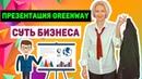 Гринвей суть бизнеса от Елены Полянской. Презентация гринвей