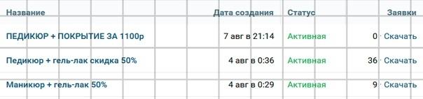 👒 КЕЙС: 60 заявок за 77,12 руб. в ногтевую студию за 1 месяц!, изображение №7