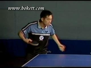 Training Kong Linghui