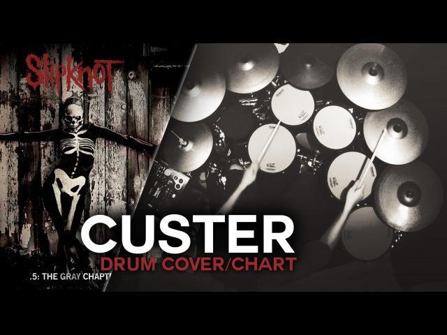 Slipknot Custer Drum Cover Chart