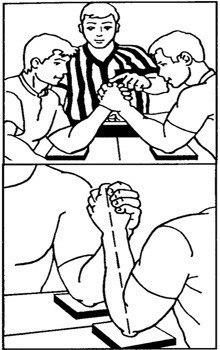 Правила армрестлинга в картинках