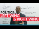 Talking About Politics LEFT WING RIGHT WING