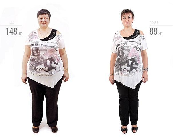 Борменталь похудение отзывы форум