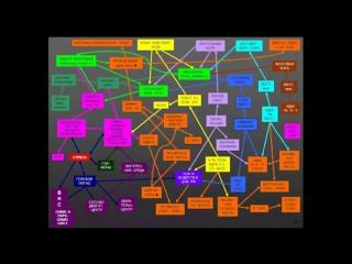 """Лекция 1. Обзор строения и функций мозга человека. (Дубынин Вячеслав. Курс """"Химия мозга"""")"""