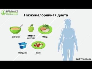 Действие низкокалорийной диеты