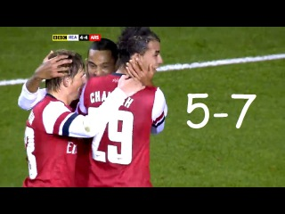 Reading vs Arsenal 5-7 Full Highlights -  Capital One Cup 2012/13 (English Commentary) HD 720p