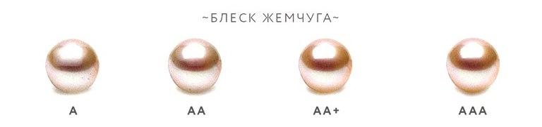 рис. как отличается глянец жемчуга в зависимости от качества