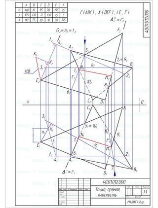Начертательная геометрия мади 1 курс решение задач примеры решения задач по теоретической механике динамика