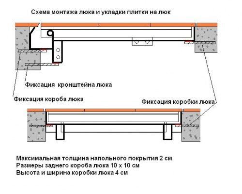 Скрытый люк в погреб своими руками: монтаж и отделка, изображение №8