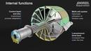 ANDRITZ SEPARATION – Krauss-Maffei TSF vacuum drum filter