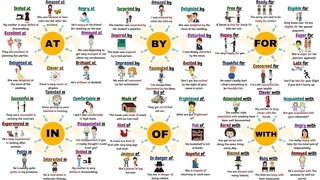 Collocations: 100+ Common Adjective Preposition Collocations with Example Sentences