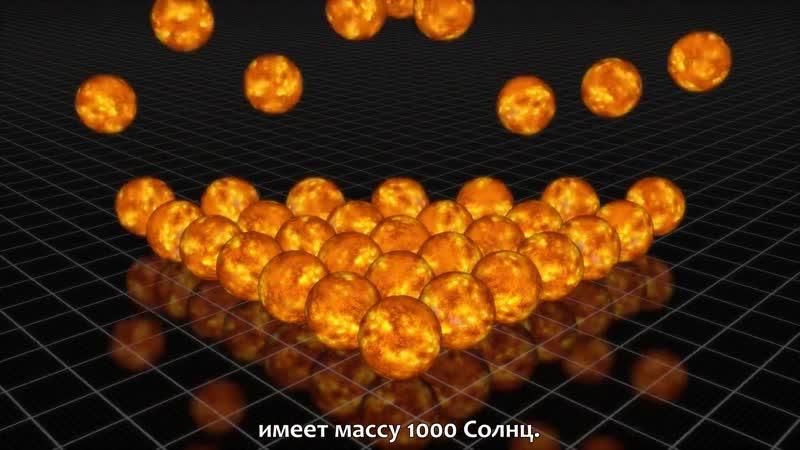 Сравнение размеров чёрных дыр в масштабах солнца