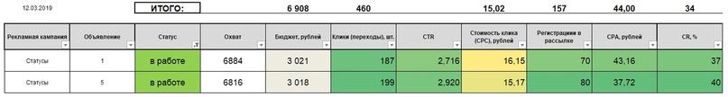 10 способов собрать 2600 риелторов на марафон по 36 рублей / человека, изображение №40