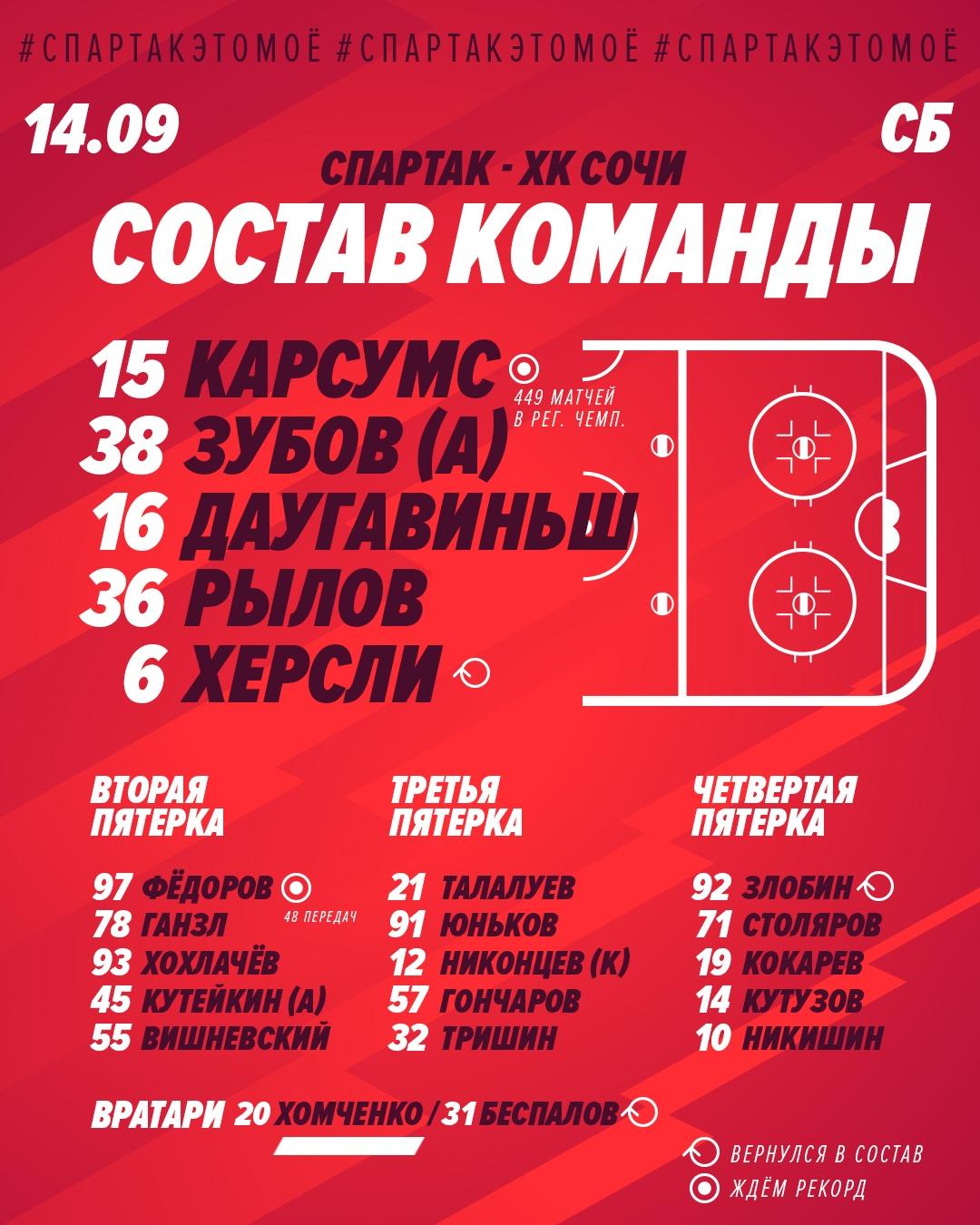 Состав «Спартака» на матч с «Сочи»