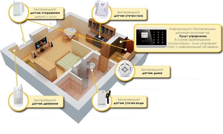Пожарная безопасность в многоквартирном доме, изображение №3