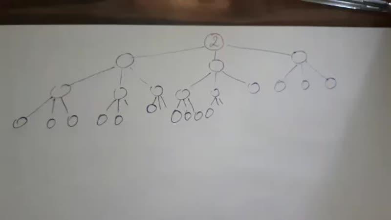 Заполнение матрицы BitBlago