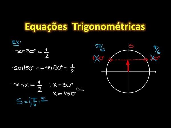 Equações Trigonométricas Matemática HORA DO ENEM