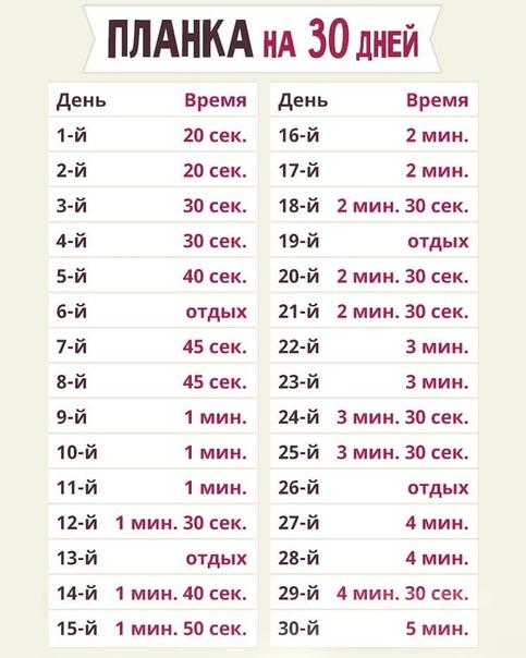 30 дней похудение вредно