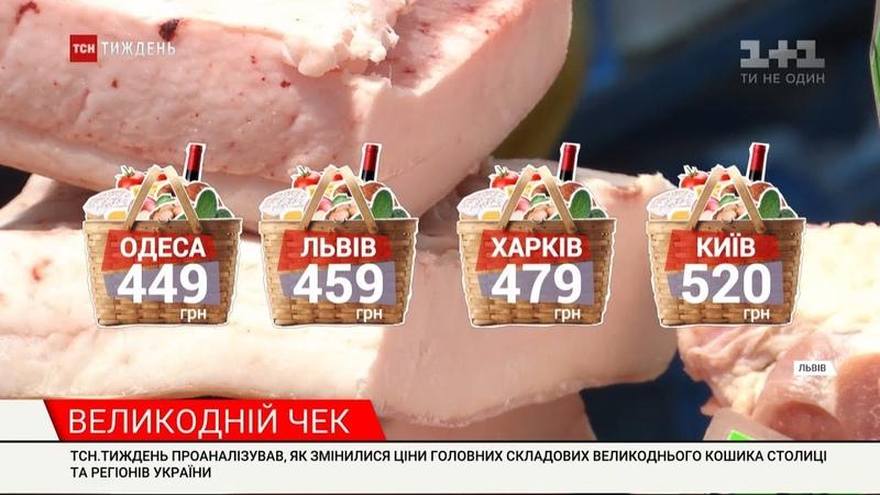 У скільки обійдеться українцям великодній кошик та як змінюється святкове меню