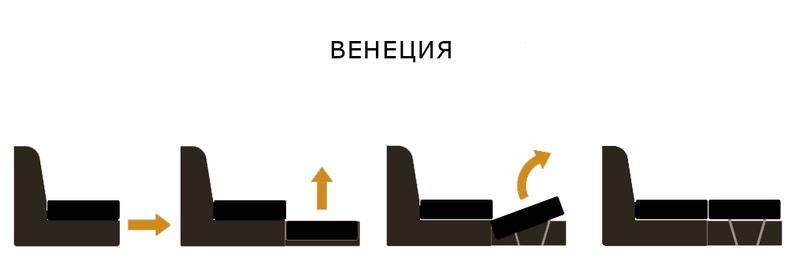 Волшебное превращение дивана в кровать!, изображение №6