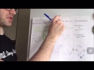 Model of change (модели изменения поведения, например, в отношении обнаруженного СД)