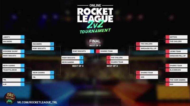 Финал DUOSarks team vs Risky Biscuits