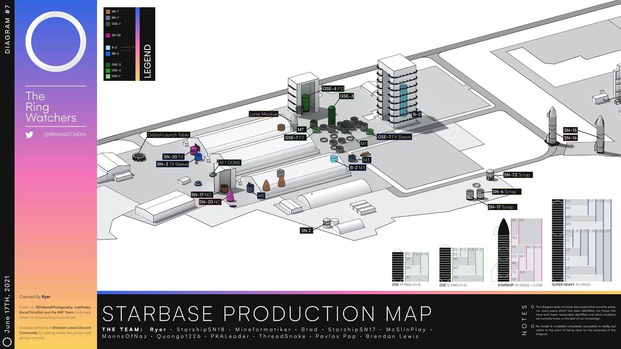 Части прототипов и резервуаров на производственной площадке