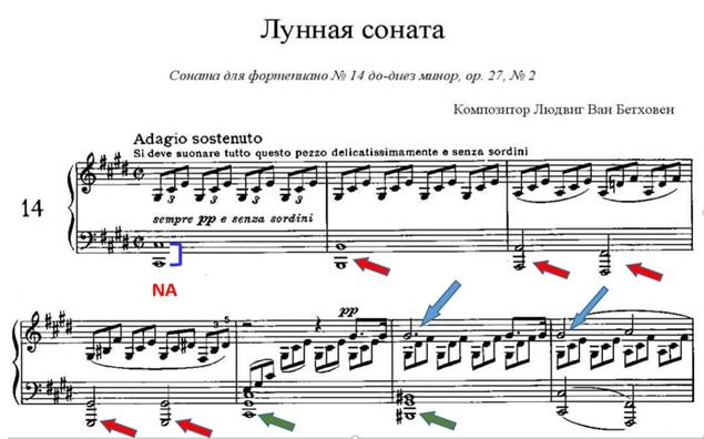 NAстройка русского музыкального ряда — 1 часть, изображение №11