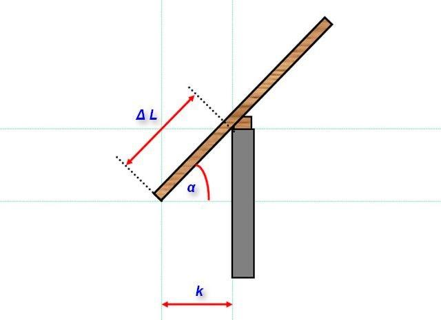 Ломаная крыша: стропильная система, расчет с размерами, изображение №12