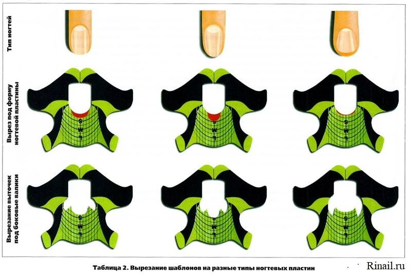 Моделирование овальной формы ногтей, изображение №5